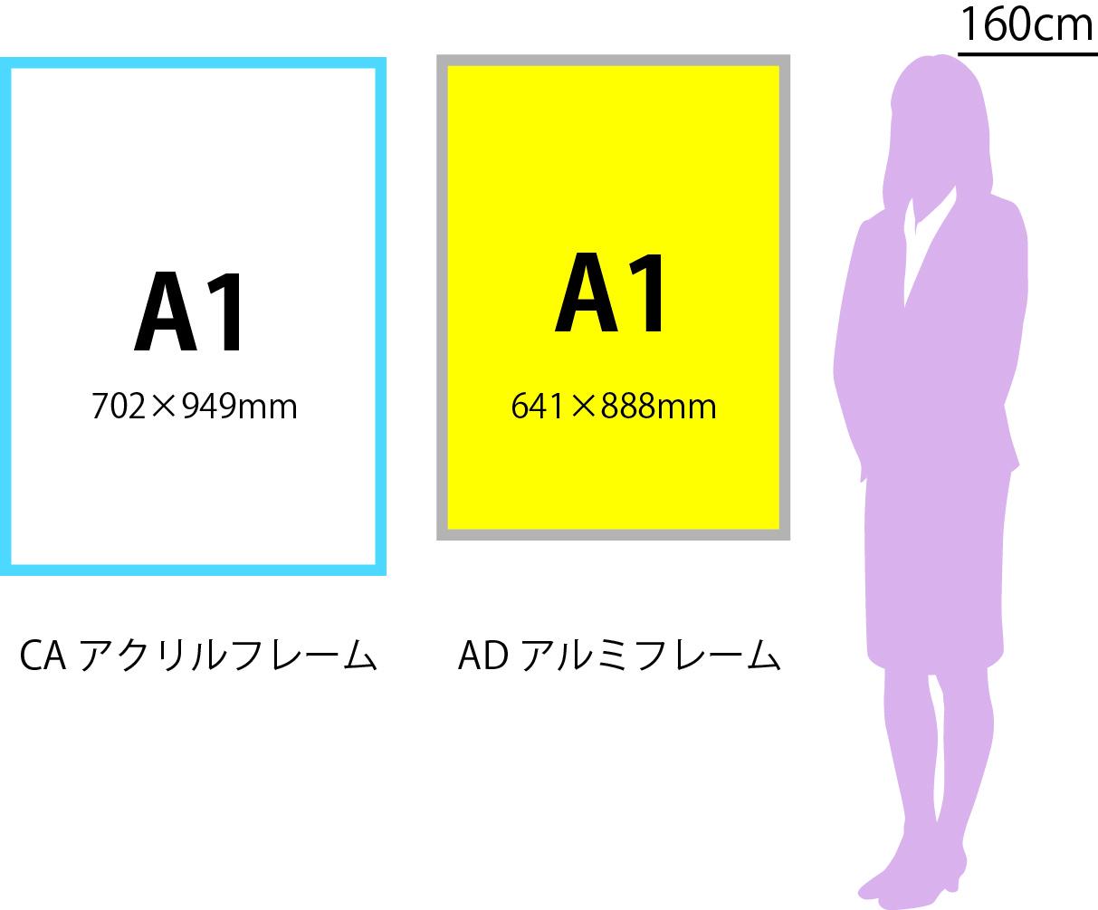 A1サイズスケール